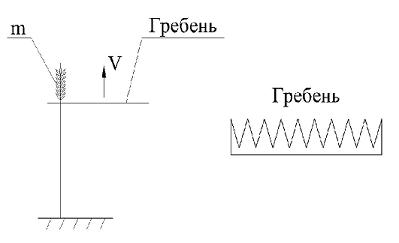 Модель взаимодействия гребенки и колоса.
