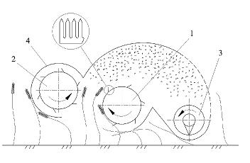 Схема двухбарабанной жатки очёсывающего типа